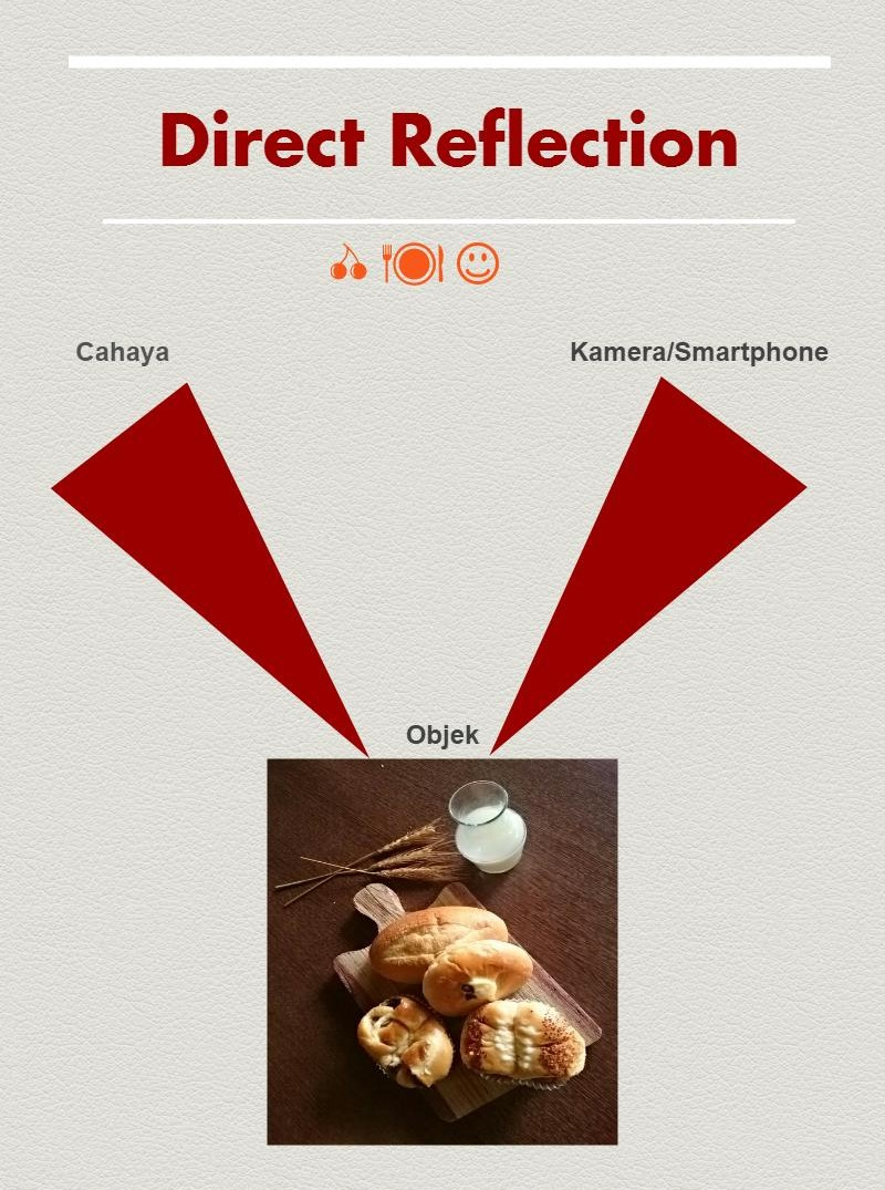 Direct Refelction (1)